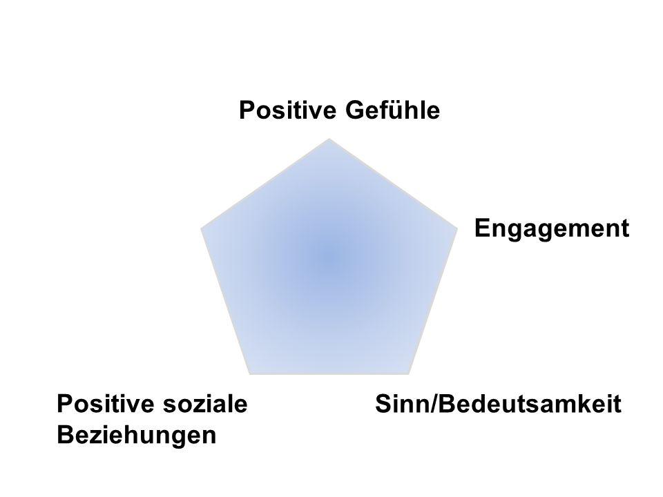 Positive Gefühle Engagement Sinn/Bedeutsamkeit Positive soziale Beziehungen