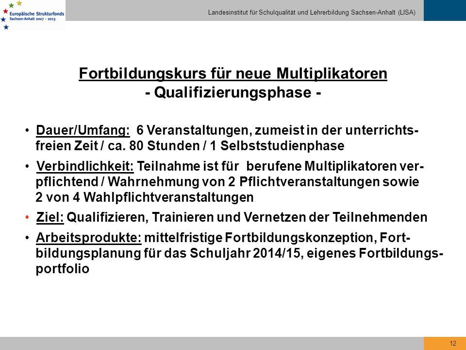 Landesinstitut für Schulqualität und Lehrerbildung Sachsen-Anhalt (LISA) 12 Fortbildungskurs für neue Multiplikatoren - Qualifizierungsphase - Dauer/U