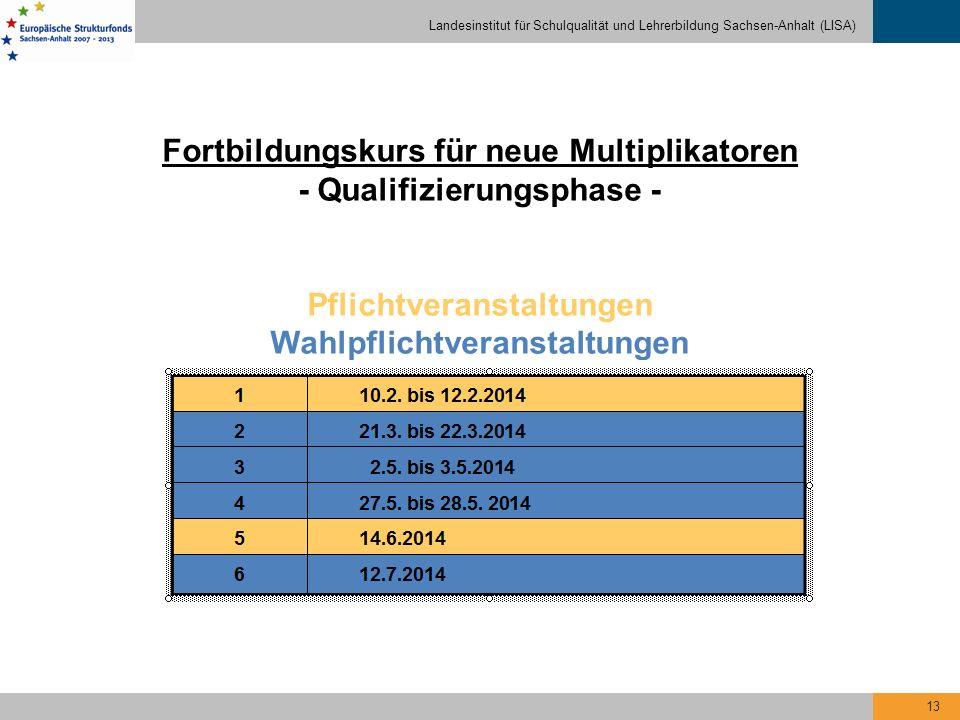 Landesinstitut für Schulqualität und Lehrerbildung Sachsen-Anhalt (LISA) 13 Fortbildungskurs für neue Multiplikatoren - Qualifizierungsphase - Pflicht