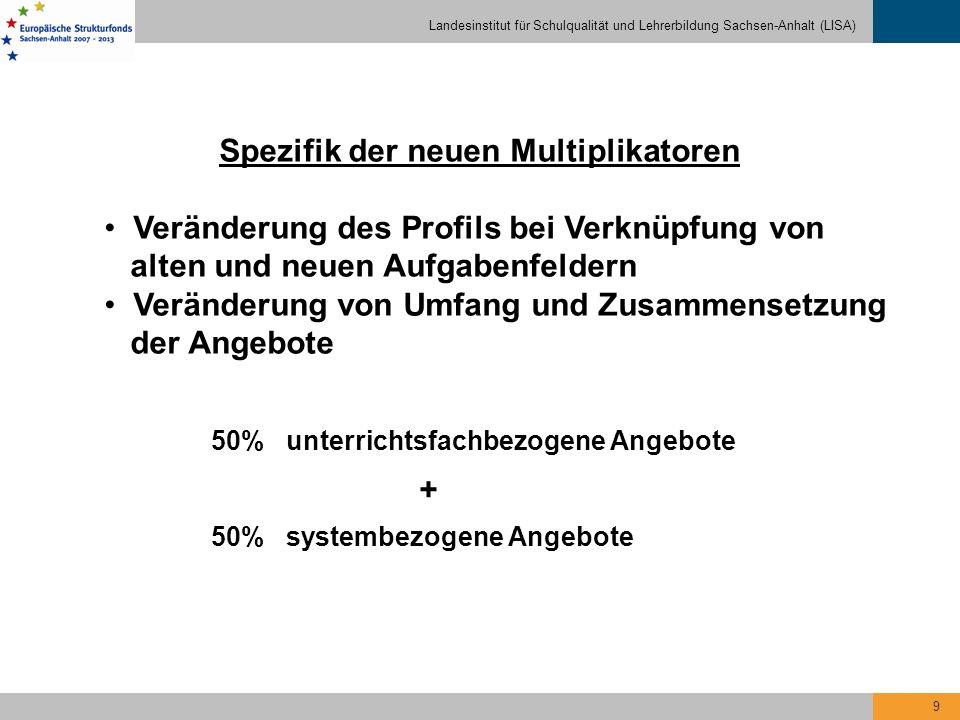 Landesinstitut für Schulqualität und Lehrerbildung Sachsen-Anhalt (LISA) 9 Spezifik der neuen Multiplikatoren Veränderung des Profils bei Verknüpfung