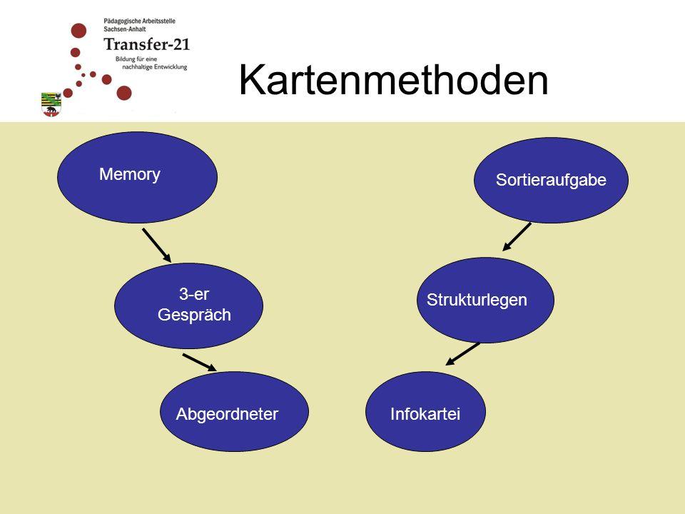Kartenmethoden Memory 3-er Gespräch Abgeordneter Sortieraufgabe Strukturlegen Infokartei