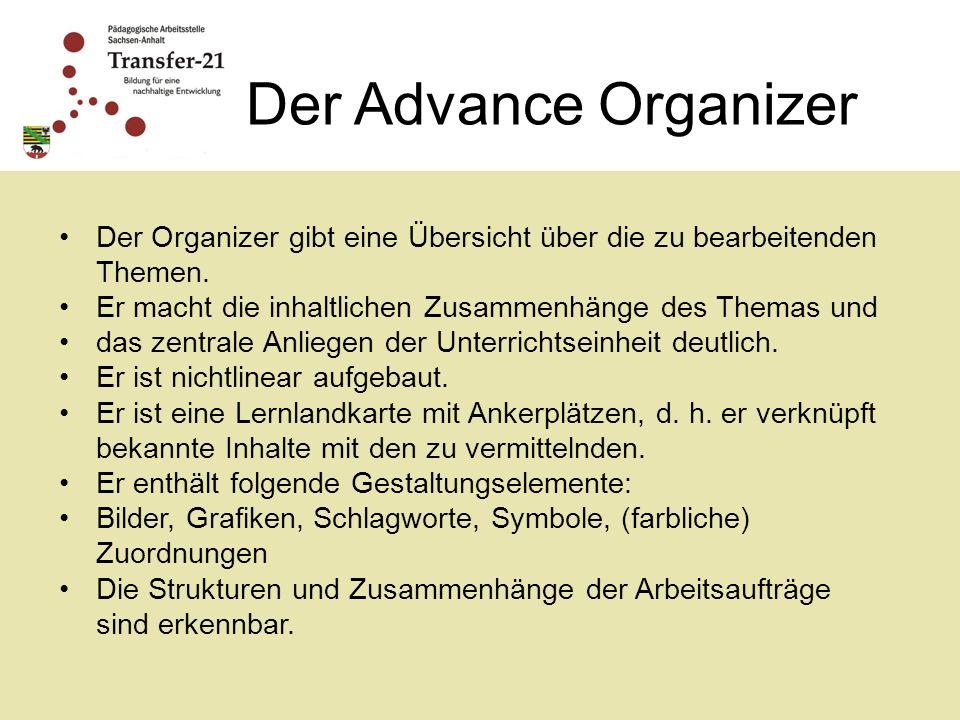 Der Advance Organizer Der Organizer gibt eine Übersicht über die zu bearbeitenden Themen.