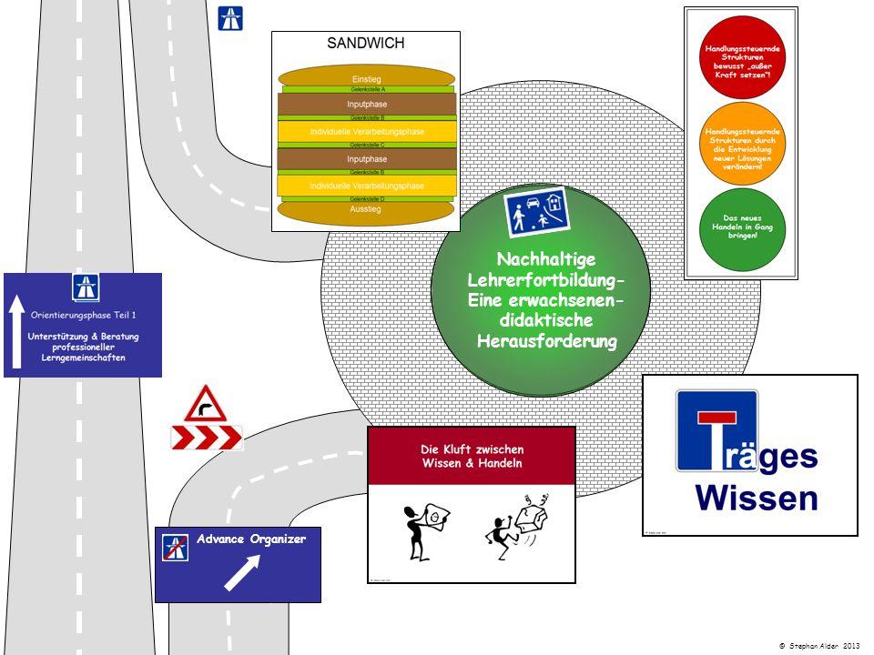 Nachhaltige Lehrerfortbildung- Eine erwachsenen- didaktische Herausforderung Advance Organizer © Stephan Alder 2013