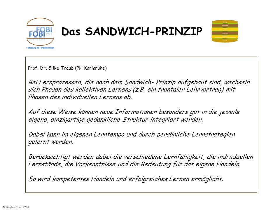 Prof. Dr. Silke Traub (PH Karlsruhe) Bei Lernprozessen, die nach dem Sandwich- Prinzip aufgebaut sind, wechseln sich Phasen des kollektiven Lernens (z