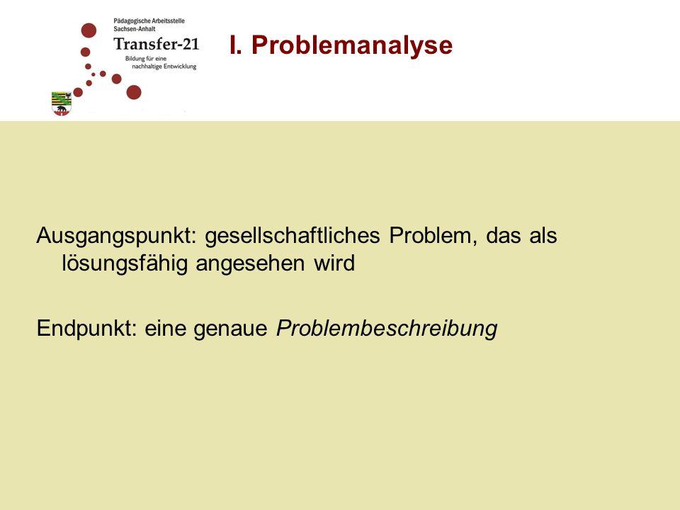 Ausgangspunkt: gesellschaftliches Problem, das als lösungsfähig angesehen wird Endpunkt: eine genaue Problembeschreibung I. Problemanalyse