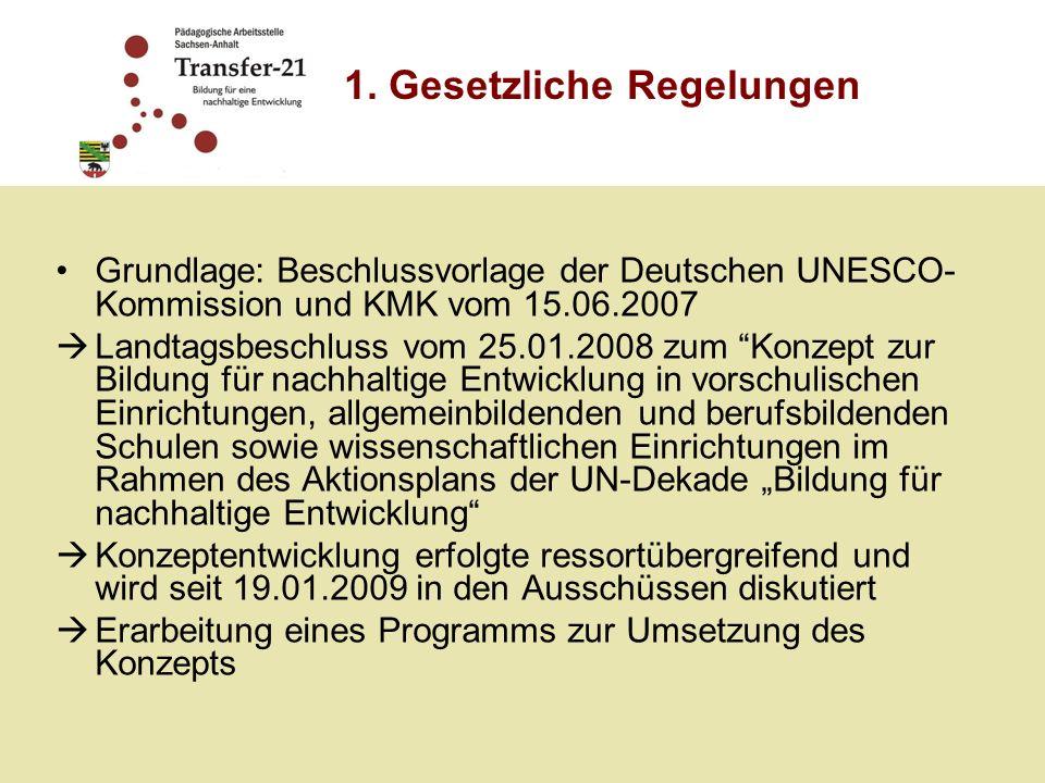 Grundlage: Beschlussvorlage der Deutschen UNESCO- Kommission und KMK vom 15.06.2007 Landtagsbeschluss vom 25.01.2008 zum Konzept zur Bildung für nachh