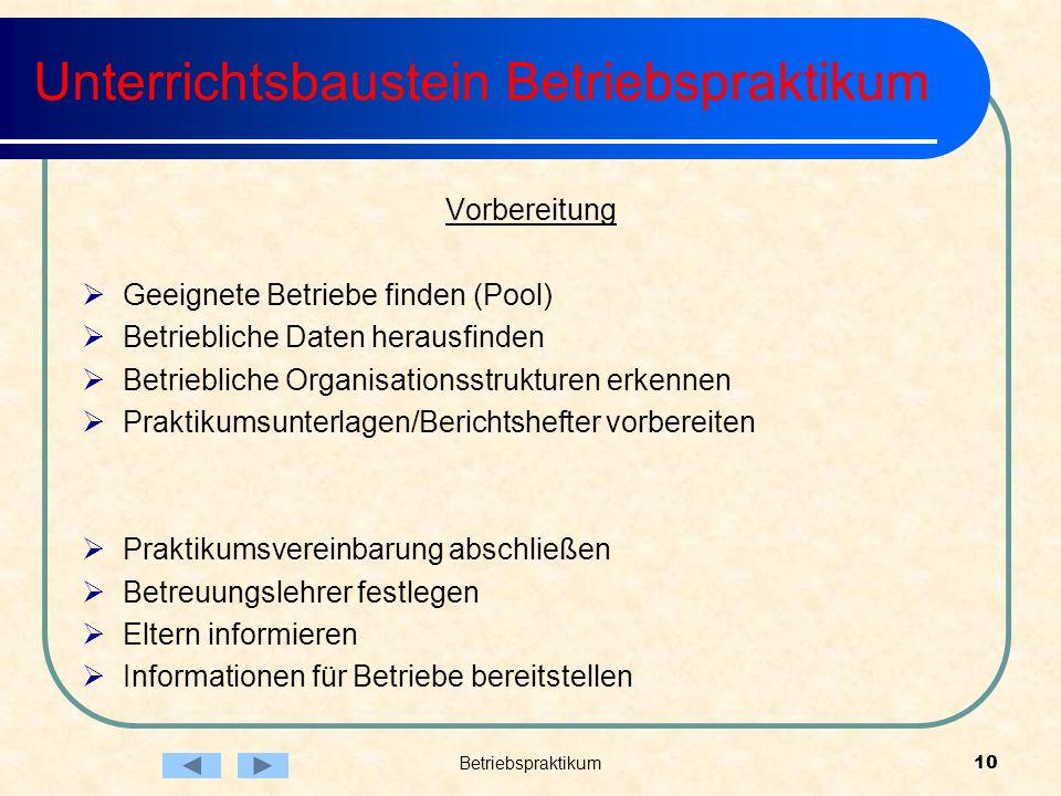 Betriebspraktikum10 Unterrichtsbaustein Betriebspraktikum Vorbereitung Geeignete Betriebe finden (Pool) Betriebliche Daten herausfinden Betriebliche O