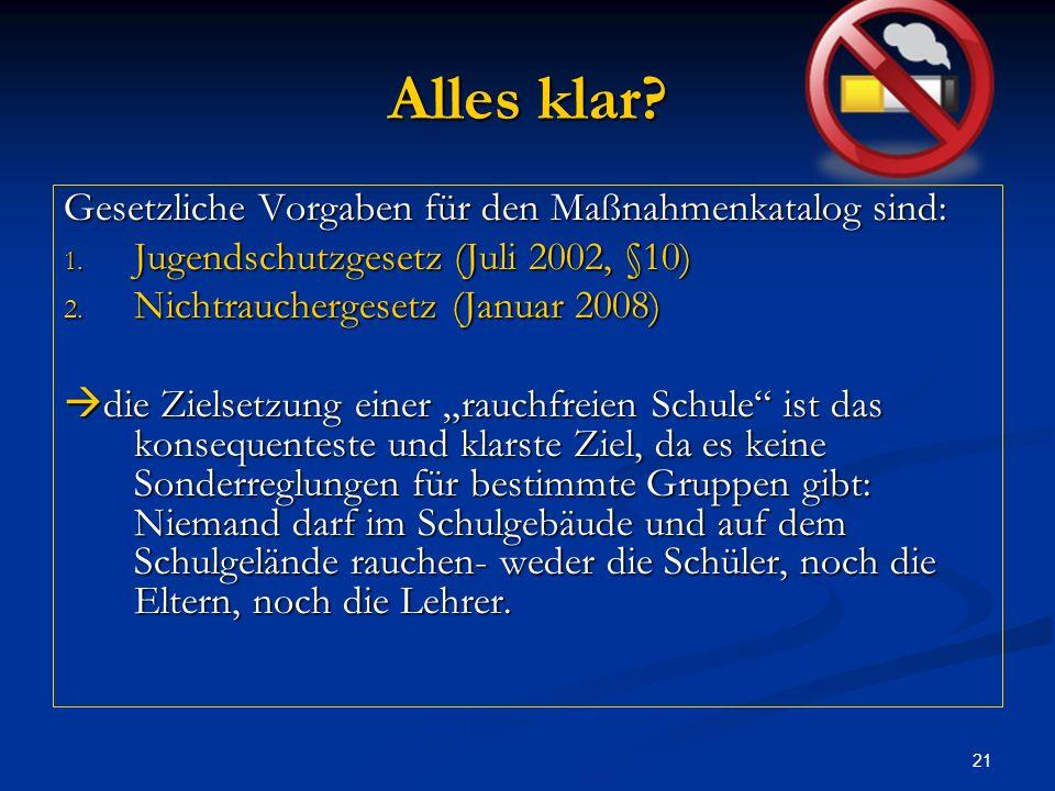 21 Alles klar? Gesetzliche Vorgaben für den Maßnahmenkatalog sind: 1. Jugendschutzgesetz (Juli 2002, §10) 2. Nichtrauchergesetz (Januar 2008) die Ziel