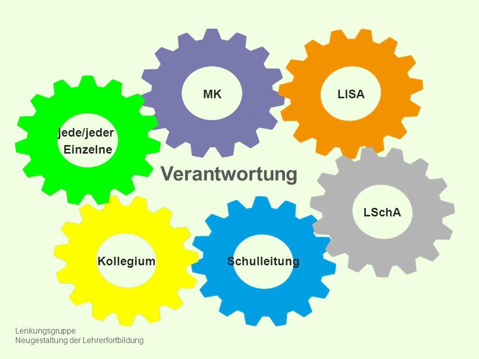Der neue Erlass fasst u.a. zusammen Lenkungsgruppe Neugestaltung der Lehrerfortbildung RdErl.