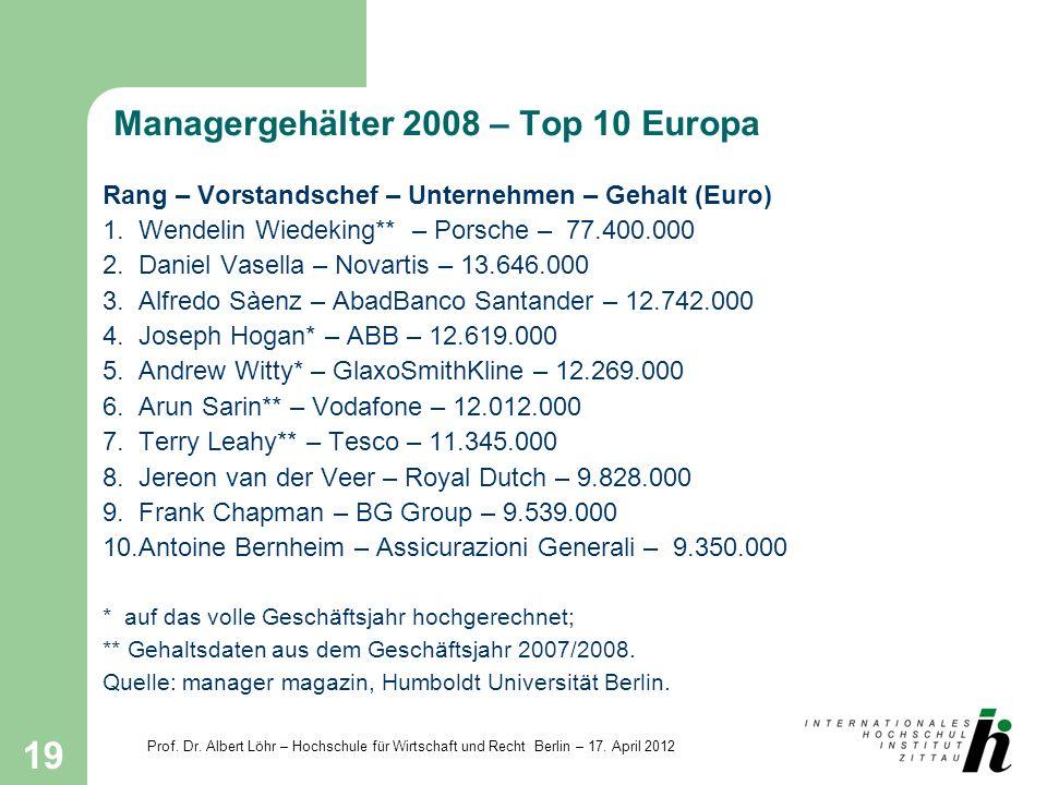 Prof. Dr. Albert Löhr – Hochschule für Wirtschaft und Recht Berlin – 17. April 2012 19 Managergehälter 2008 – Top 10 Europa Rang – Vorstandschef – Unt
