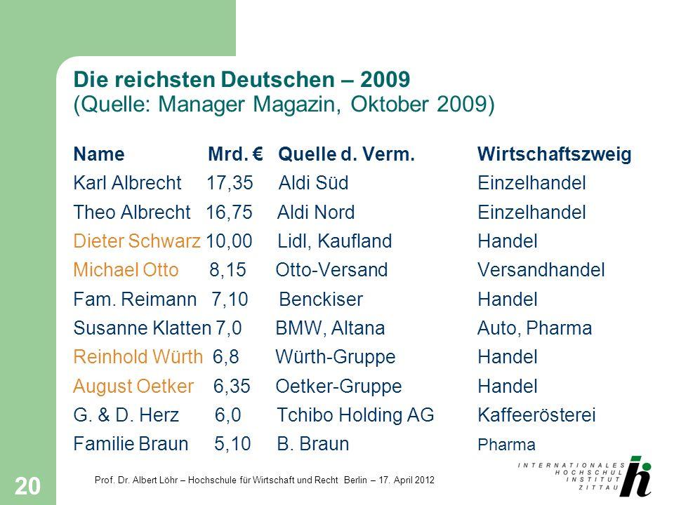 Prof. Dr. Albert Löhr – Hochschule für Wirtschaft und Recht Berlin – 17. April 2012 20 Die reichsten Deutschen – 2009 (Quelle: Manager Magazin, Oktobe