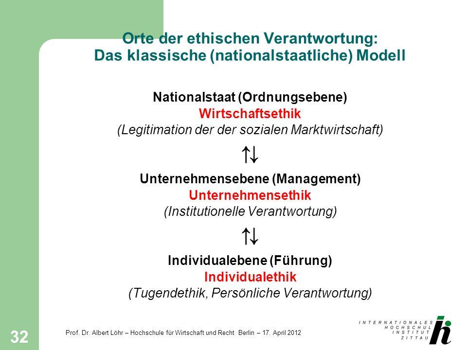 Prof. Dr. Albert Löhr – Hochschule für Wirtschaft und Recht Berlin – 17. April 2012 32 Orte der ethischen Verantwortung: Das klassische (nationalstaat