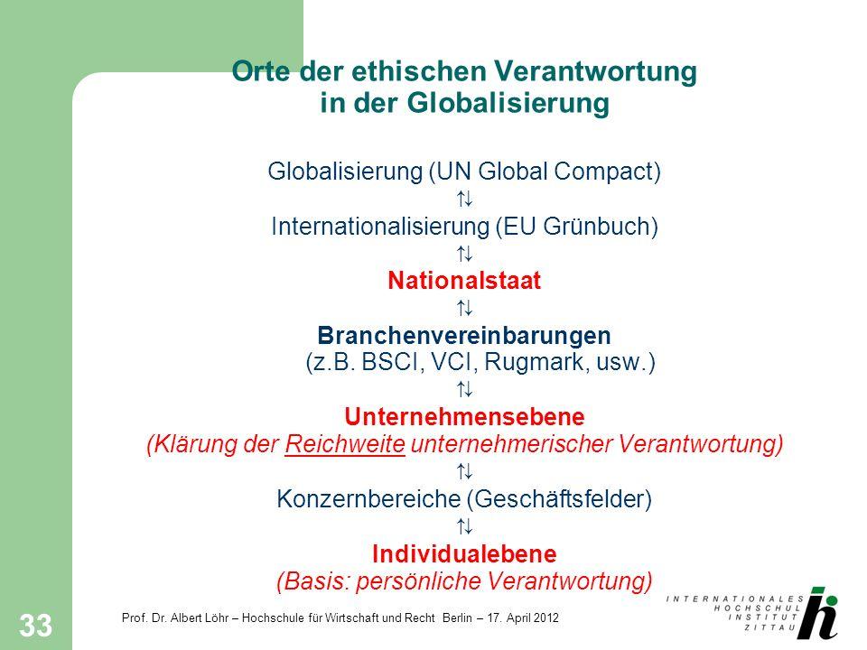 Prof. Dr. Albert Löhr – Hochschule für Wirtschaft und Recht Berlin – 17. April 2012 33 Orte der ethischen Verantwortung in der Globalisierung Globalis