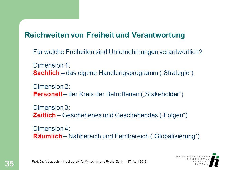 Prof. Dr. Albert Löhr – Hochschule für Wirtschaft und Recht Berlin – 17. April 2012 35 Reichweiten von Freiheit und Verantwortung Für welche Freiheite