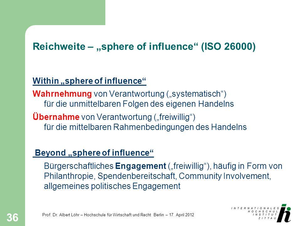 Prof. Dr. Albert Löhr – Hochschule für Wirtschaft und Recht Berlin – 17. April 2012 36 Reichweite – sphere of influence (ISO 26000) Within sphere of i