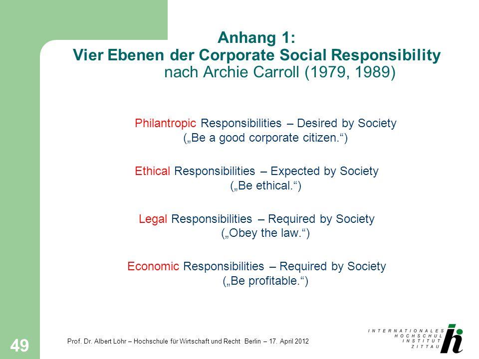 Prof. Dr. Albert Löhr – Hochschule für Wirtschaft und Recht Berlin – 17. April 2012 49 Anhang 1: Vier Ebenen der Corporate Social Responsibility nach