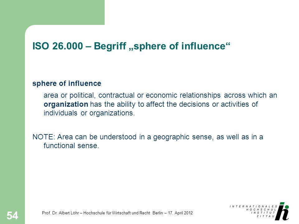 Prof. Dr. Albert Löhr – Hochschule für Wirtschaft und Recht Berlin – 17. April 2012 54 ISO 26.000 – Begriff sphere of influence sphere of influence ar