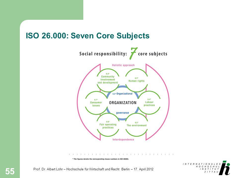 Prof. Dr. Albert Löhr – Hochschule für Wirtschaft und Recht Berlin – 17. April 2012 55 ISO 26.000: Seven Core Subjects