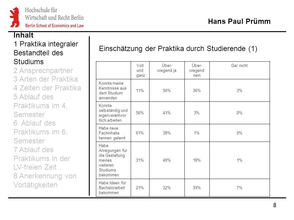9 Hans Paul Prümm Voll und ganz Über- wiegend ja Über- wiegend nein Gar nicht Meine Stärken und Schwächen kennen gelernt 29%54%15%1% Meine beruflichen Zielvorstellungen konkretisiert 38%53%8%1% Relevante Kontakte für den Berufseinstieg geknüpft 17%38%34%11% Inhalt 1 Praktika integraler Bestandteil des Studiums 2 Ansprechpartner 3 Arten der Praktika 4 Zeiten der Praktika 5 Ablauf des Praktikums im 4.