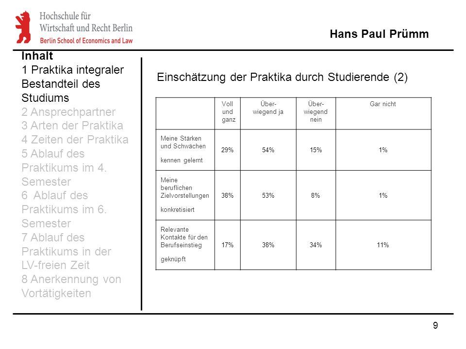 9 Hans Paul Prümm Voll und ganz Über- wiegend ja Über- wiegend nein Gar nicht Meine Stärken und Schwächen kennen gelernt 29%54%15%1% Meine beruflichen