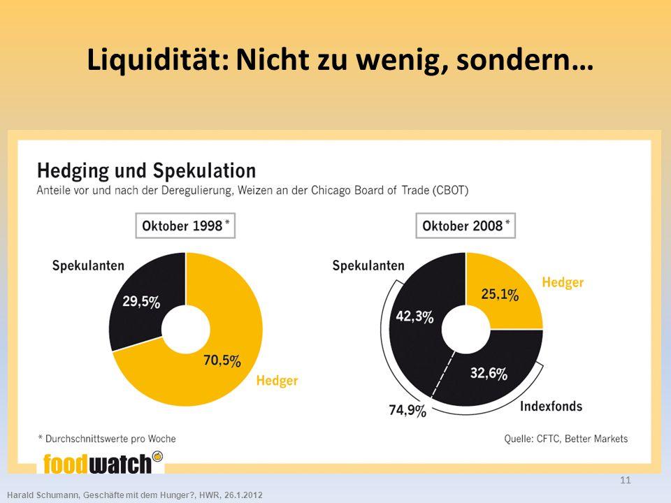 Harald Schumann, Geschäfte mit dem Hunger?, HWR, 26.1.2012 11 Liquidität: Nicht zu wenig, sondern…