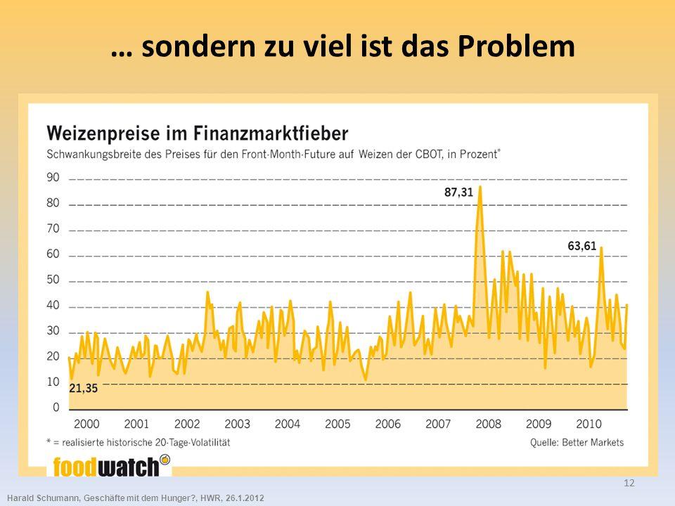 Harald Schumann, Geschäfte mit dem Hunger?, HWR, 26.1.2012 12 … sondern zu viel ist das Problem