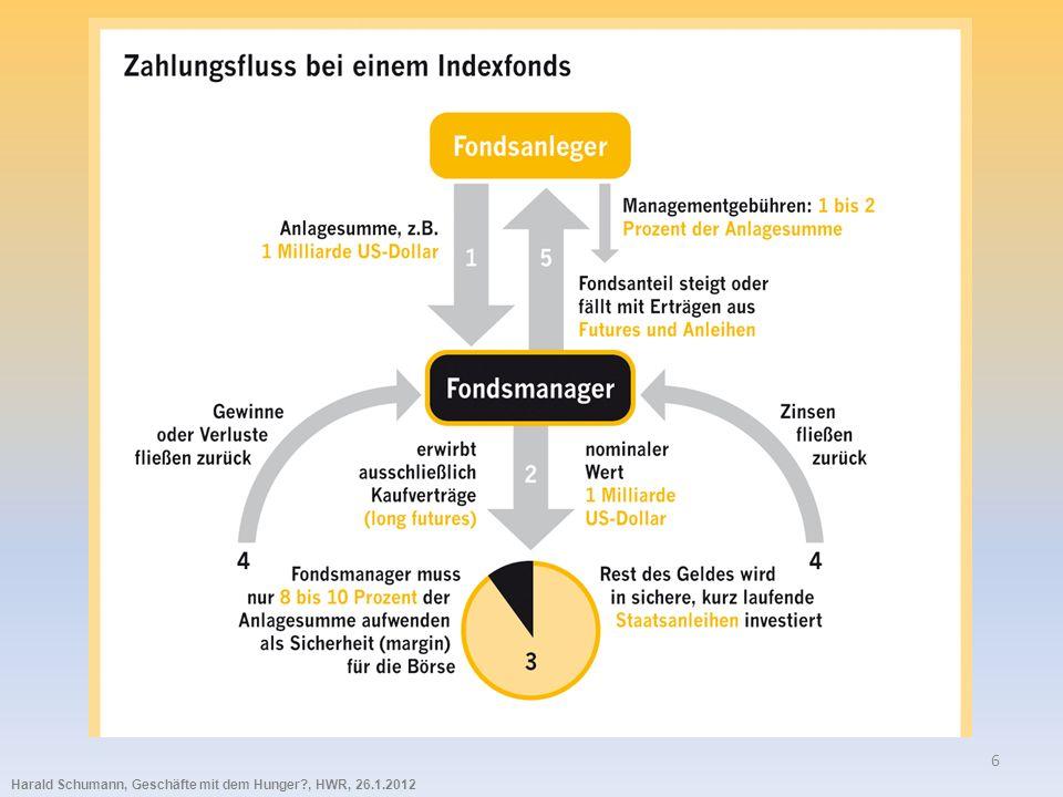 Harald Schumann, Geschäfte mit dem Hunger?, HWR, 26.1.2012 17