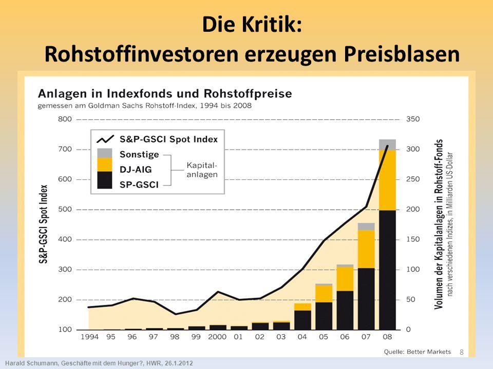8 Die Kritik: Rohstoffinvestoren erzeugen Preisblasen 8