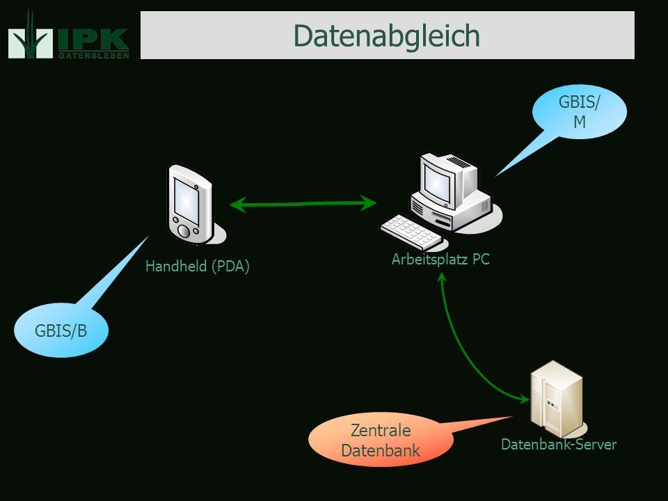 Datenabgleich Datenbank-Server Arbeitsplatz PC Handheld (PDA) GBIS/B GBIS/ M Zentrale Datenbank