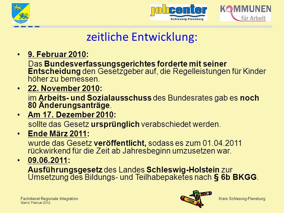 Kreis Schleswig-Flensburg Fachdienst Regionale Integration Stand: Februar 2012 zeitliche Entwicklung: 9. Februar 2010: Das Bundesverfassungsgerichtes
