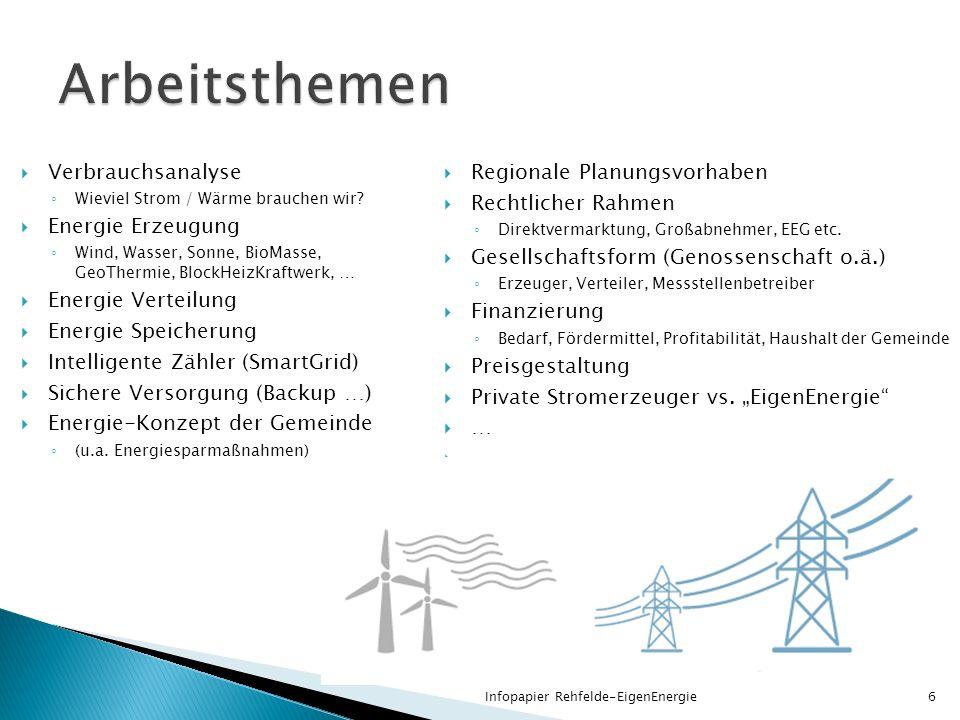 Verbrauchsanalyse Wieviel Strom / Wärme brauchen wir.