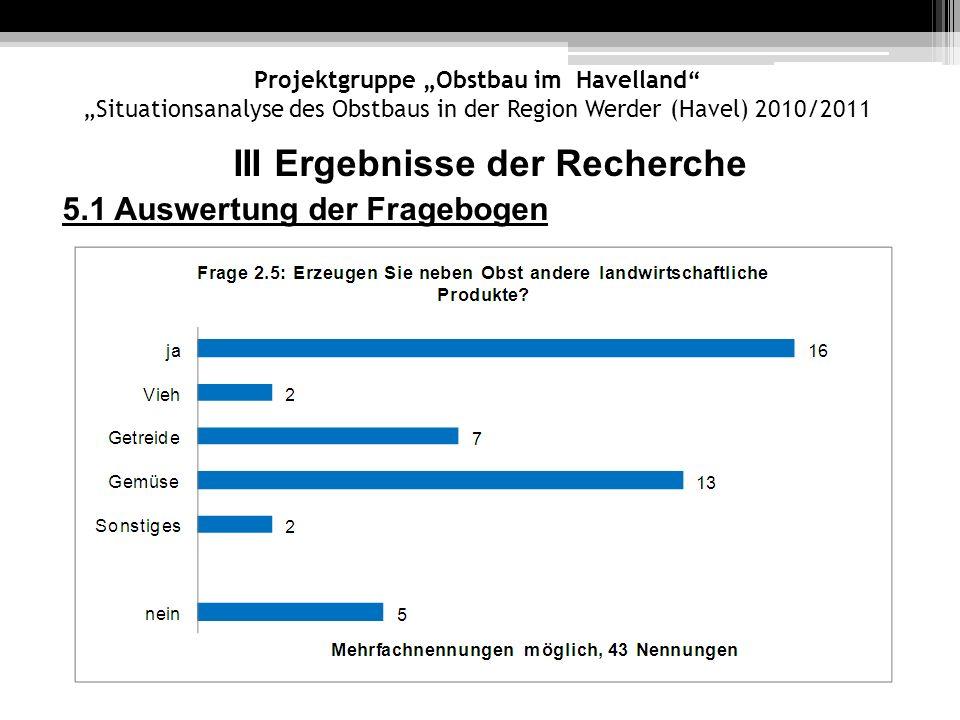 Projektgruppe Obstbau im Havelland Situationsanalyse des Obstbaus in der Region Werder (Havel) 2010/2011 III Ergebnisse der Recherche 5.1 Auswertung d