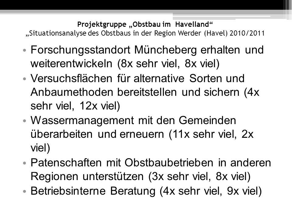 Projektgruppe Obstbau im Havelland Situationsanalyse des Obstbaus in der Region Werder (Havel) 2010/2011 Forschungsstandort Müncheberg erhalten und we