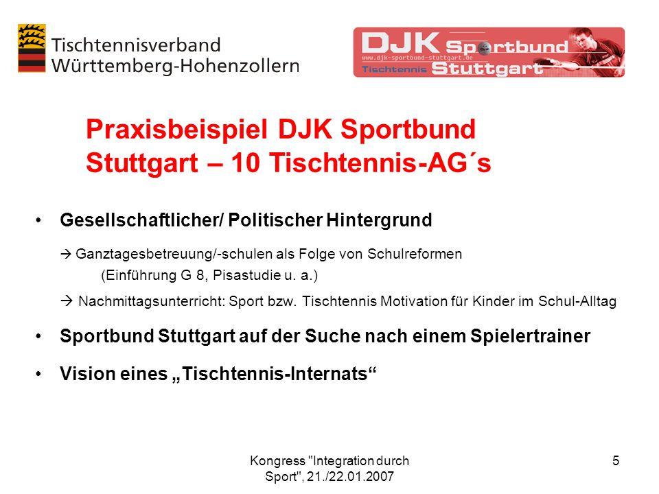 Kongress Integration durch Sport , 21./22.01.2007 6 Anspr.