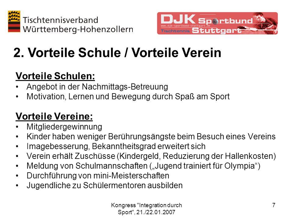 Kongress Integration durch Sport , 21./22.01.2007 8 3.