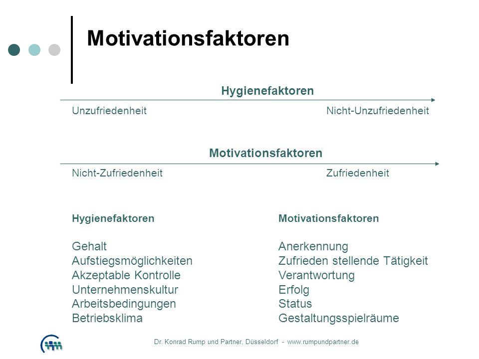 Motivationsfaktoren Hygienefaktoren UnzufriedenheitNicht-Unzufriedenheit Motivationsfaktoren Nicht-ZufriedenheitZufriedenheit HygienefaktorenMotivatio