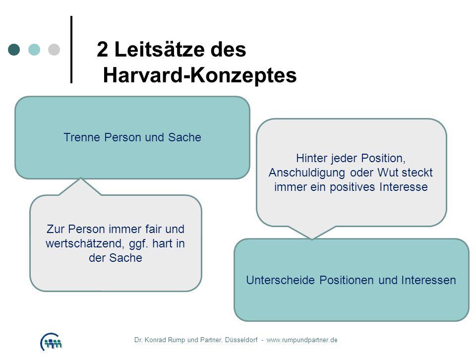 2 Leitsätze des Harvard-Konzeptes Trenne Person und Sache Unterscheide Positionen und Interessen Hinter jeder Position, Anschuldigung oder Wut steckt