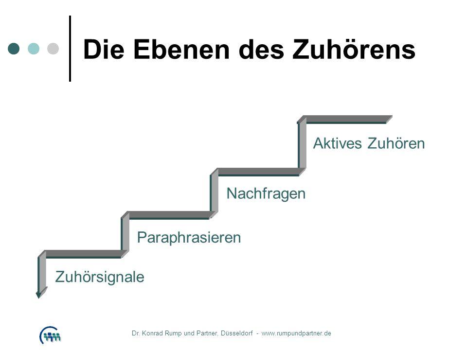 Die Ebenen des Zuhörens Zuhörsignale Paraphrasieren Nachfragen Aktives Zuhören Dr. Konrad Rump und Partner, Düsseldorf - www.rumpundpartner.de