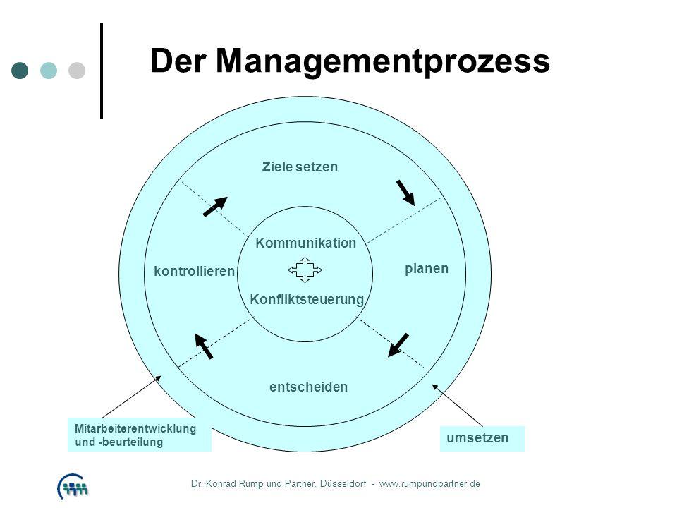 Der Managementprozess Kommunikation Konflikt- steuerung Ziele setzen planen entscheiden kontrollieren Mitarbeiterentwicklung und -beurteilung umsetzen