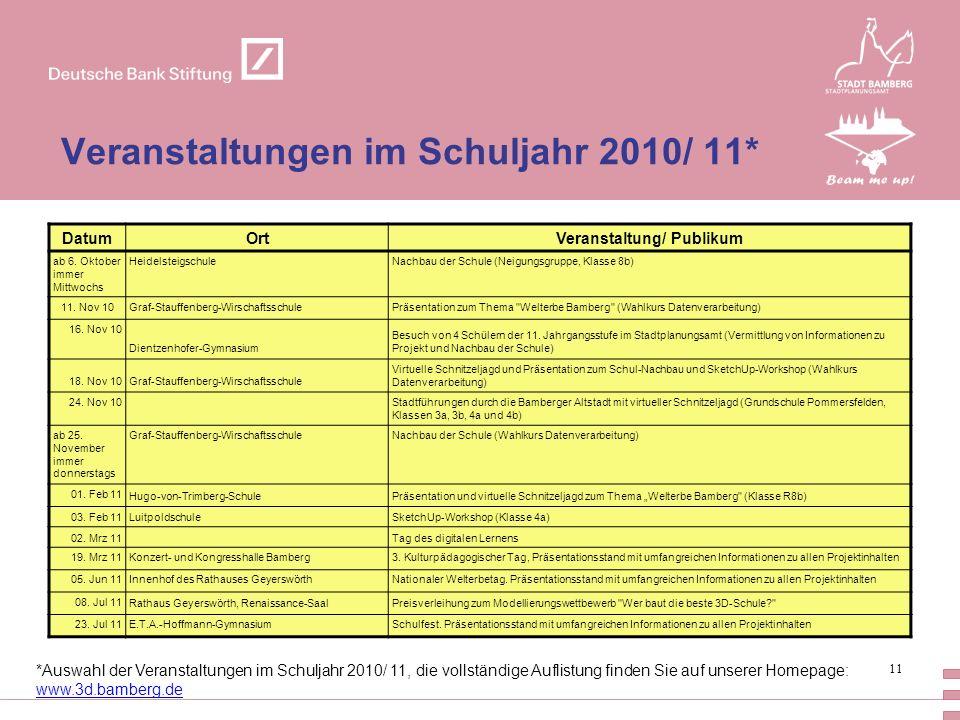 11 Veranstaltungen im Schuljahr 2010/ 11* DatumOrtVeranstaltung/ Publikum ab 6. Oktober immer Mittwochs HeidelsteigschuleNachbau der Schule (Neigungsg
