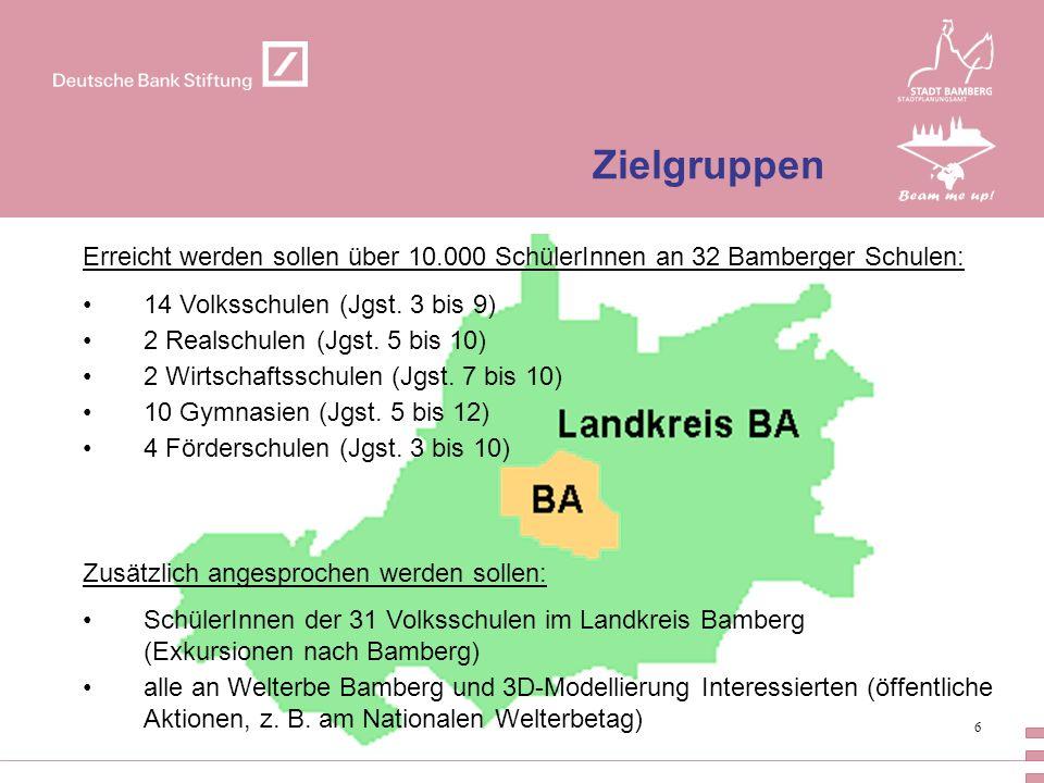 6 Zielgruppen Erreicht werden sollen über 10.000 SchülerInnen an 32 Bamberger Schulen: 14 Volksschulen (Jgst. 3 bis 9) 2 Realschulen (Jgst. 5 bis 10)