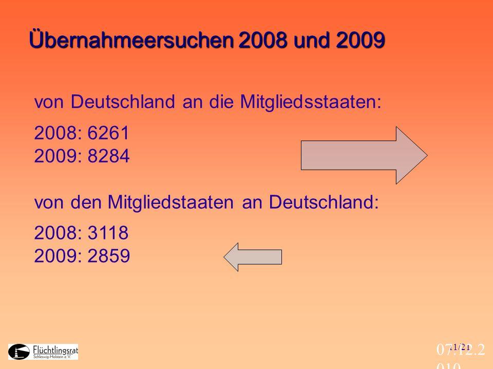 11/21 07.12.2 010 Übernahmeersuchen 2008 und 2009 von Deutschland an die Mitgliedsstaaten: 2008: 6261 2009: 8284 von den Mitgliedstaaten an Deutschlan