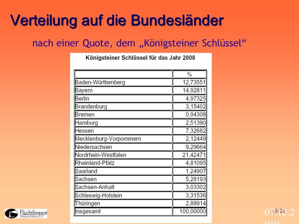 13/21 07.12.2 010 Verteilung auf die Bundesländer nach einer Quote, dem Königsteiner Schlüssel