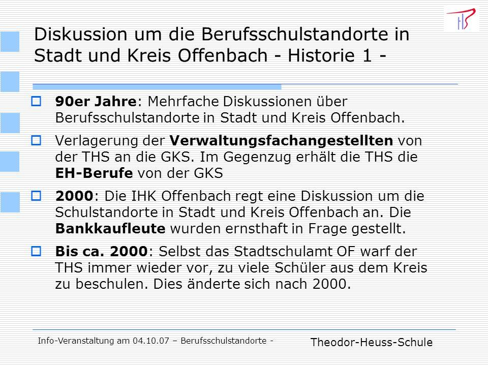 Theodor-Heuss-Schule Info-Veranstaltung am 04.10.07 – Berufsschulstandorte - Diskussion um die Berufsschulstandorte in Stadt und Kreis Offenbach - Historie 1 - 90er Jahre: Mehrfache Diskussionen über Berufsschulstandorte in Stadt und Kreis Offenbach.