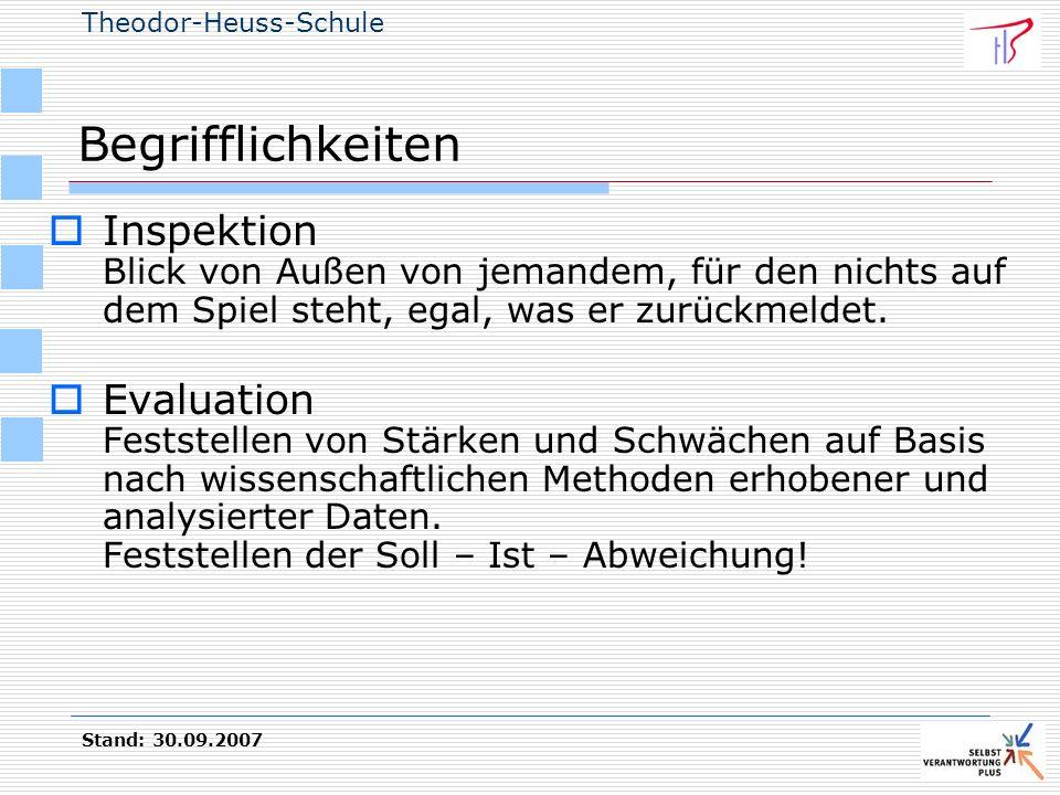 Theodor-Heuss-Schule Stand: 30.09.2007 Begrifflichkeiten Inspektion Blick von Außen von jemandem, für den nichts auf dem Spiel steht, egal, was er zur