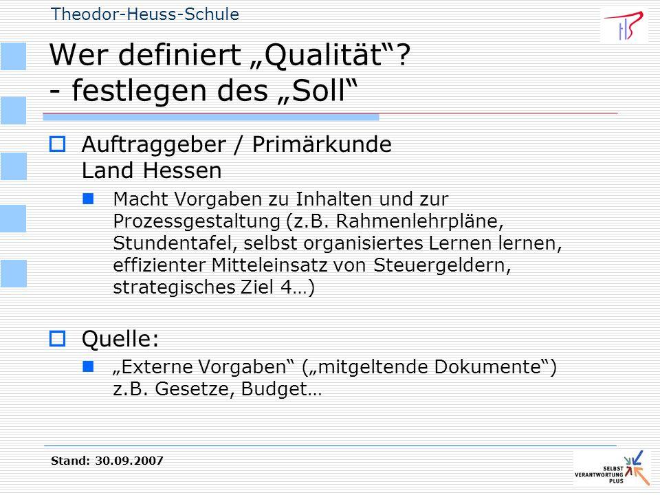 Theodor-Heuss-Schule Stand: 30.09.2007 Wer definiert Qualität? - festlegen des Soll Auftraggeber / Primärkunde Land Hessen Macht Vorgaben zu Inhalten