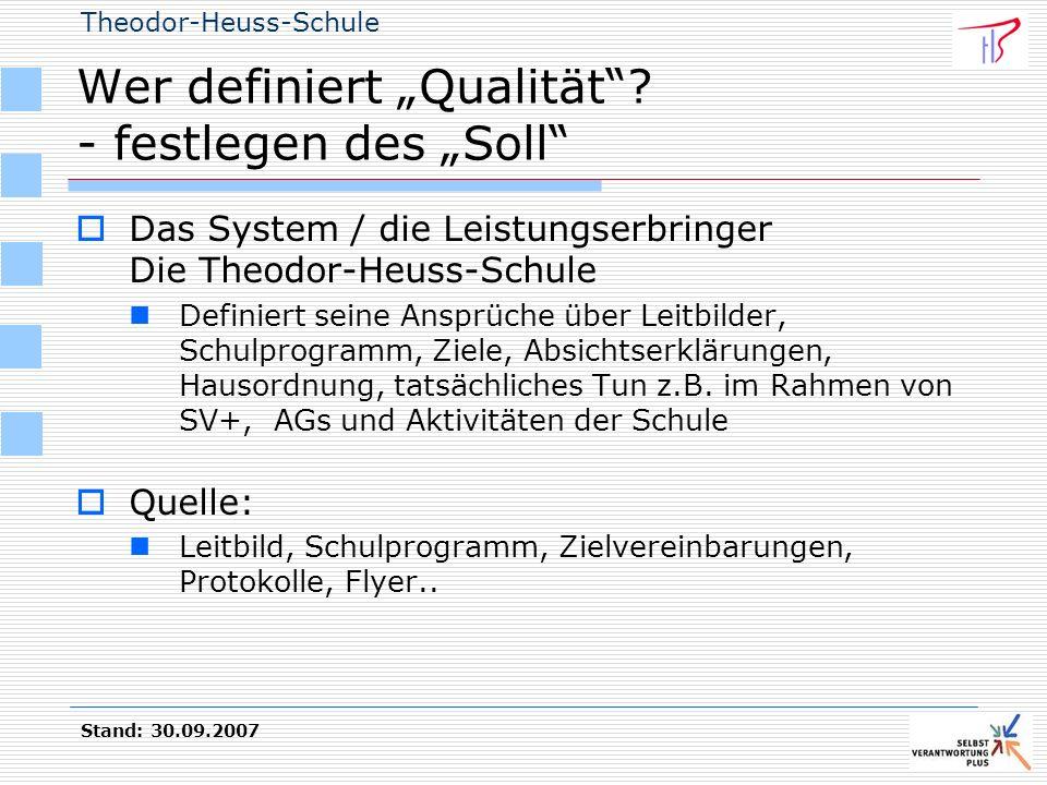 Theodor-Heuss-Schule Stand: 30.09.2007 Wer definiert Qualität? - festlegen des Soll Das System / die Leistungserbringer Die Theodor-Heuss-Schule Defin