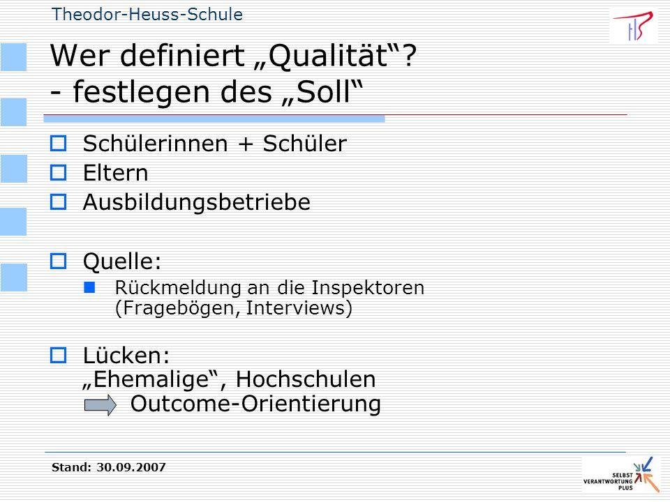 Theodor-Heuss-Schule Stand: 30.09.2007 Wer definiert Qualität? - festlegen des Soll Schülerinnen + Schüler Eltern Ausbildungsbetriebe Quelle: Rückmeld