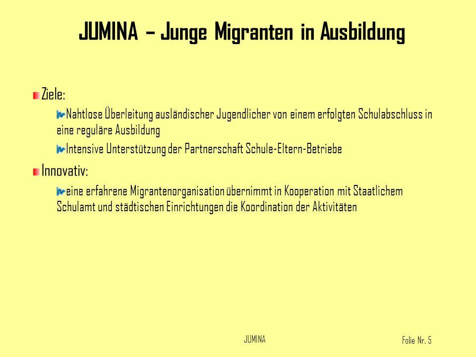 Folie Nr. 5 JUMINA Ziele: Nahtlose Überleitung ausländischer Jugendlicher von einem erfolgten Schulabschluss in eine reguläre Ausbildung Intensive Unt