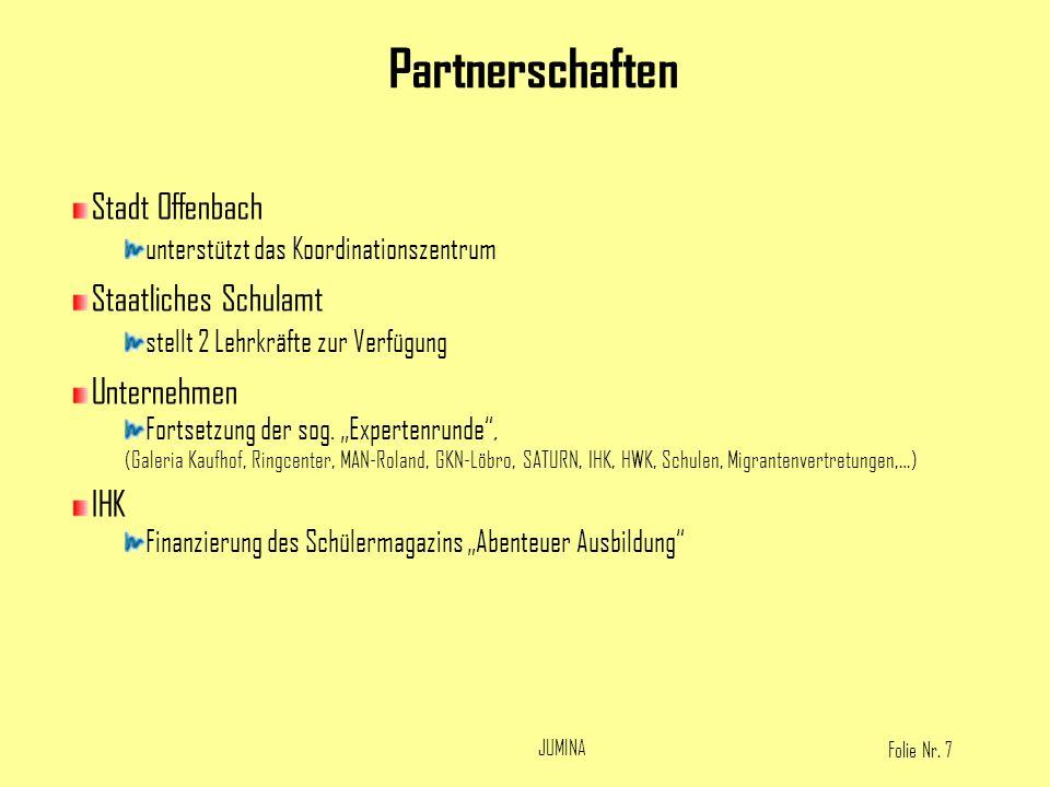 Folie Nr. 7 JUMINA Stadt Offenbach unterstützt das Koordinationszentrum Staatliches Schulamt stellt 2 Lehrkräfte zur Verfügung Unternehmen Fortsetzung